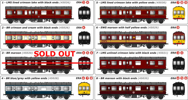 Revised list of LMS Inspection Saloon liveries